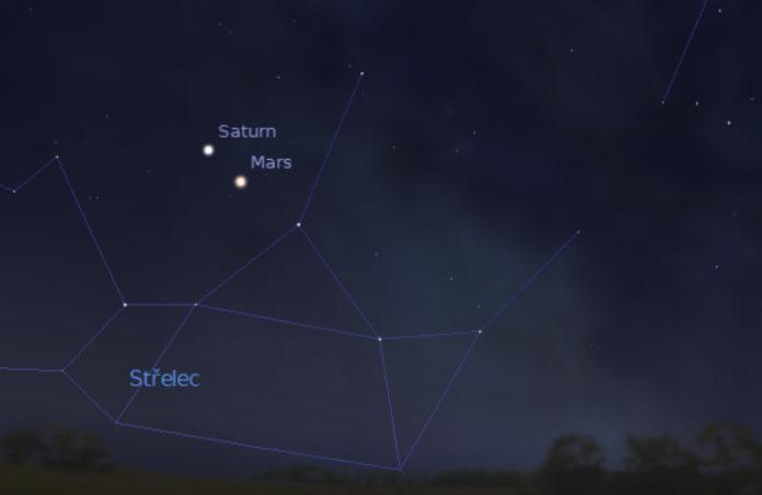 Saturn a Mars se potkají v souhvězdí Střelce. Foto: Stellarium