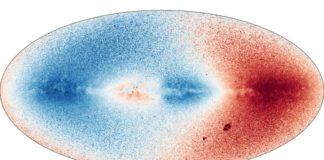 Mapa radiálních rychlostí. Hvězdy pohybující se od nás mají červenou barvu, hvězdy pohybující se k nám modrou. Credit: Gaia/DPAC/ESA