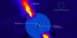 Exoplaneta Beta Pictoris. Credit: ESO/A.-M. Lagrange et al.