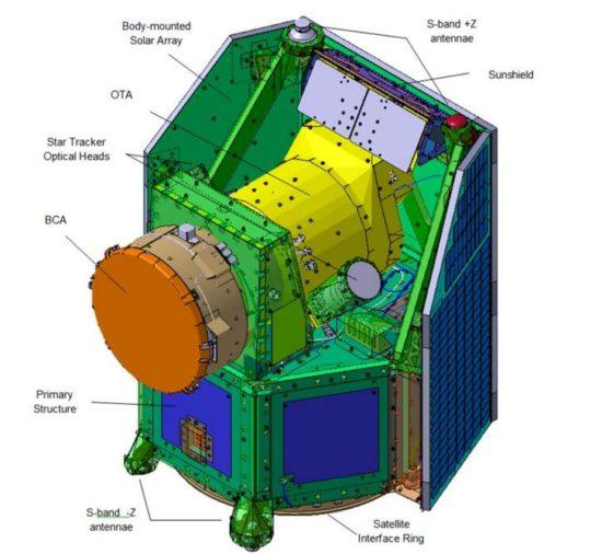 Schéma družice. Credit: Airbus