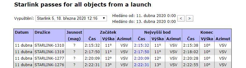 Přelety družic Starlink
