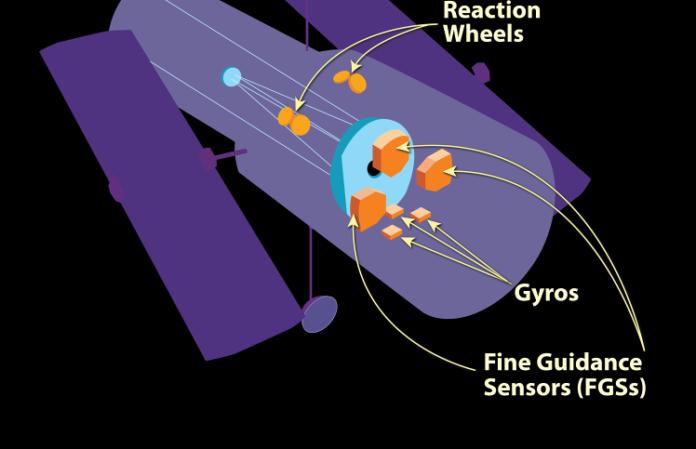 Fine Guidance Sensor, credit: NASA